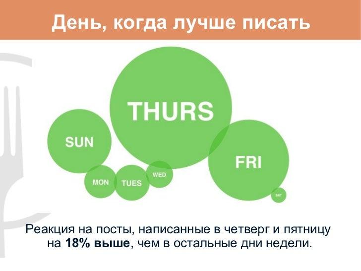 День, когда лучше писать Реакция на посты, написанные в четверг и пятницу  на  18%   выше , чем в остальные дни недели.