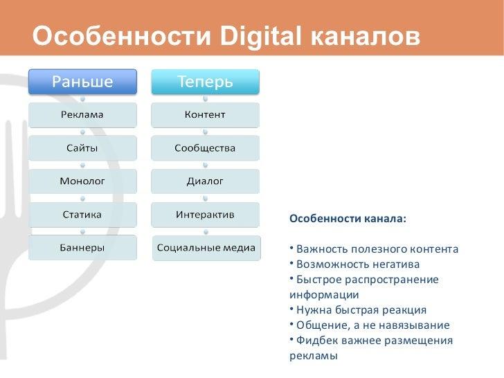Особенности  Digital  каналов <ul><li>Особенности канала: </li></ul><ul><li>Важность полезного контента </li></ul><ul><li>...