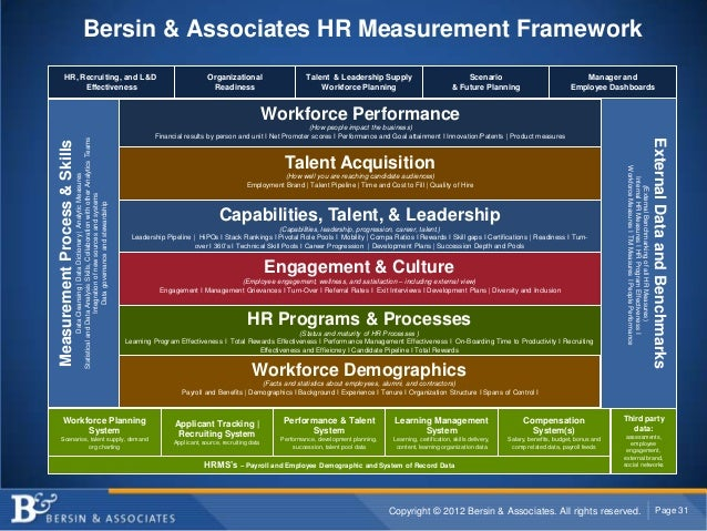 an analysis of the topic of the evolution of values Changing material values   evolution of hr mgmt - is there a significant  bus 210 week 4 knowledge check bus 210 week 4 assignment swot analysis.