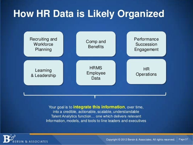 human resources and hr data Hr data analytics can provide human resources departments with better data collection, reporting, and the information needed to make data-driven business decisions.
