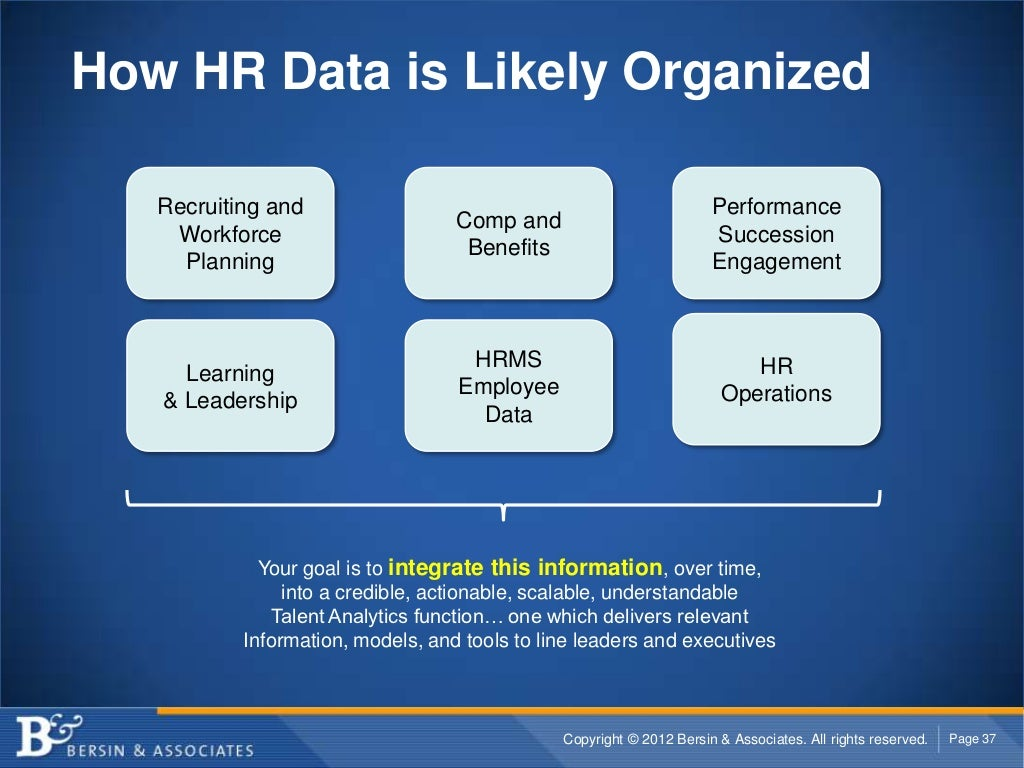 """hr data """"big data"""" has become such a ubiquitous phrase that every function of business now feels compelled to outline how they are going to use it to improve their operations that's also true for human resources (hr) departments, which is where most of a company's money is spent, and where — we'd like to."""
