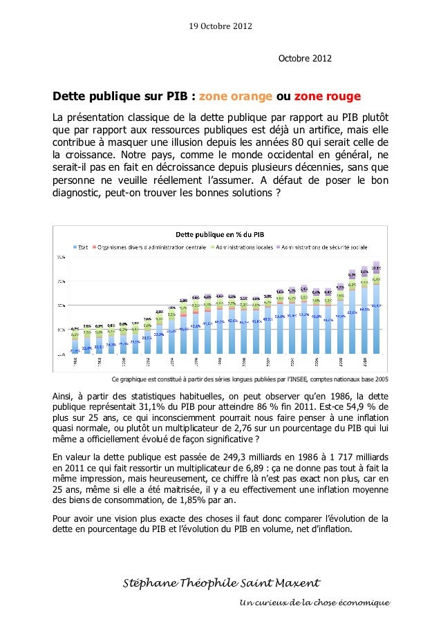 2012  Dette sur PIB : zone orange ou zone rouge