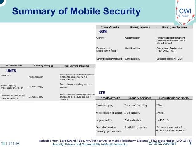 security in mobile networks Palo alto networks ประเทศไทยเปิดตัวโซลูชันใหม่ mobile security techtalkthai april 4, 2014 featured posts , mobile security , network security , palo alto networks , products , security.