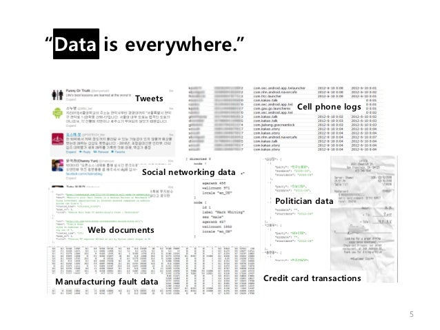 """Data is everywhere.""                   Tweets                                                      Cell phone logs       ..."
