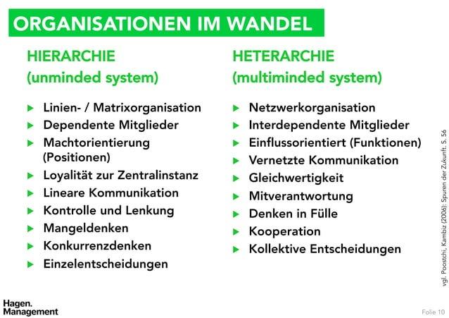 ORGANISATIONEN IM WANDEL HIERARCHIE                          HETERARCHIE (unminded system)                   (multiminded ...