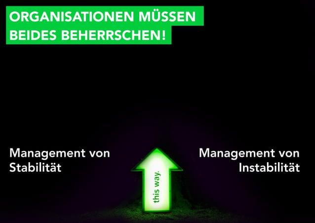ORGANISATIONEN MÜSSENBEIDES BEHERRSCHEN!Management von          Management vonStabilität                   Instabilität