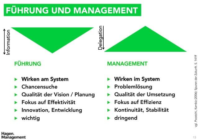 FÜHRUNG UND MANAGEMENT                                                    DelegationInformation                           ...