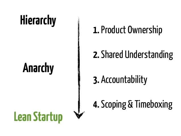 Hierarchy               1. Product Ownership               2. Shared Understanding  Anarchy               3. Accountabilit...