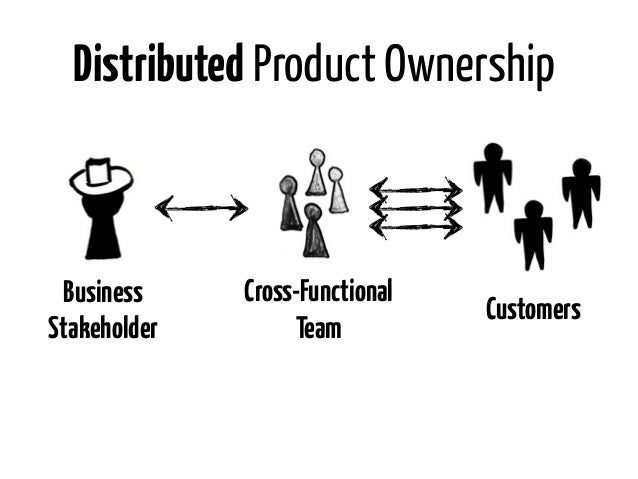 Distributed Product Ownership Business     Cross-Functional                                 CustomersStakeholder        Team