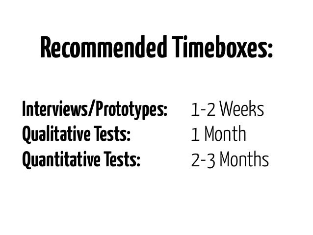 """Customer Interview               (Paper) Prototype                            MVP            """"The Perfect Product""""Inside-t..."""