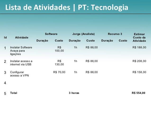Lista de Atividades | PT: Tecnologia                              Software          Jorge (Analista)       Recurso 3      ...