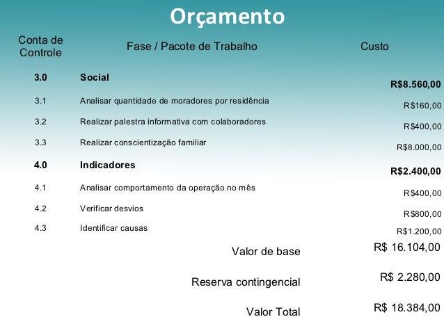 OrçamentoConta de                       Fase / Pacote de Trabalho                   CustoControle  3.0      Social        ...