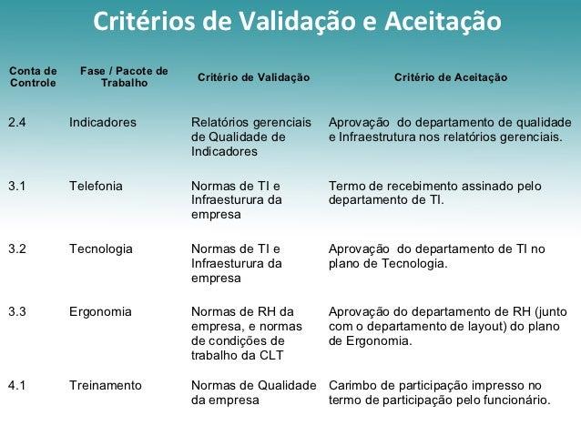 Critérios de Validação e AceitaçãoConta de    Fase / Pacote de                                Critério de Validação       ...