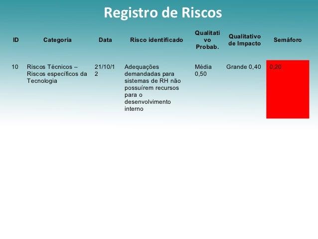 Registro de Riscos                                                             Qualitati                                  ...