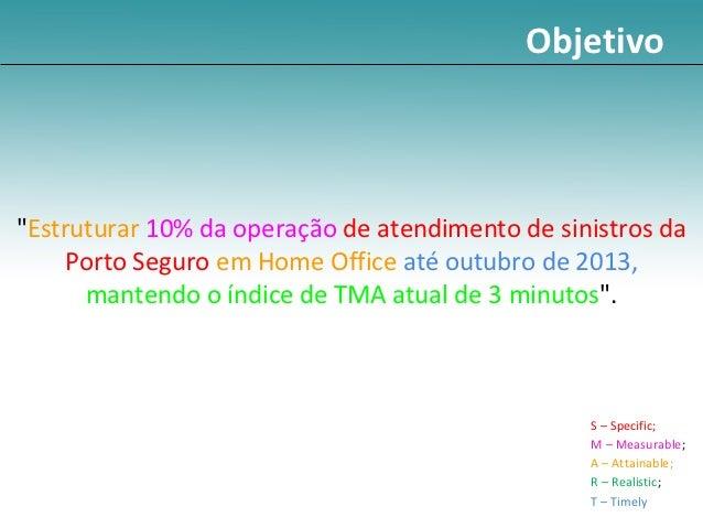 """Objetivo""""Estruturar 10% da operação de atendimento de sinistros da     Porto Seguro em Home Office até outubro de 2013,   ..."""
