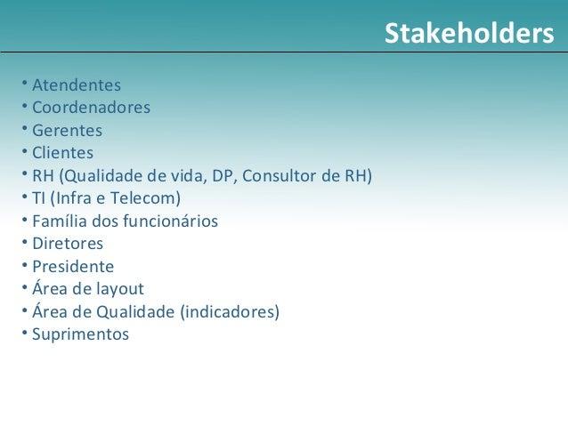 Stakeholders• Atendentes• Coordenadores• Gerentes• Clientes• RH (Qualidade de vida, DP, Consultor de RH)• TI (Infra e Tele...