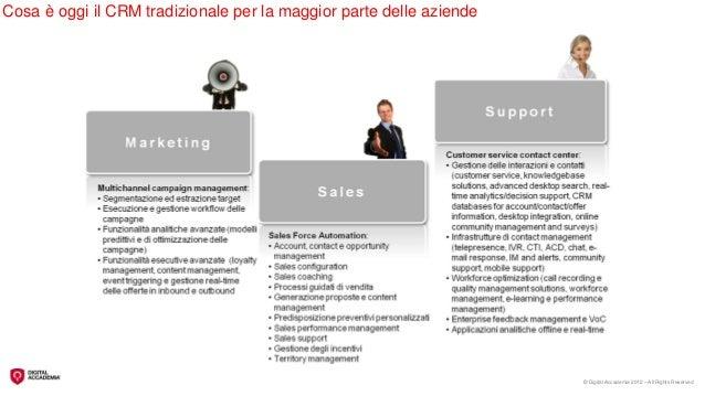 Digital Accademia - Dal crm al social crm: una roadmap operativa Slide 3
