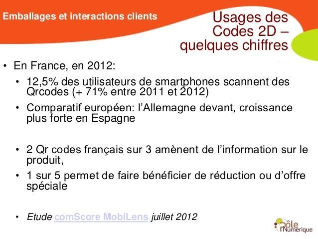 Emballages et interactions clients        Usages des                                          Codes 2D –                  ...