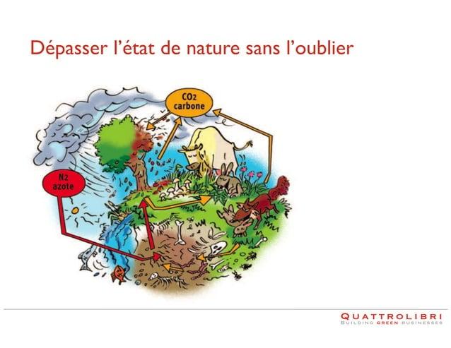 Présentation de Quattrolibri à la Chambre d'Agriculture des Deux-Sèvres à Parthenay.