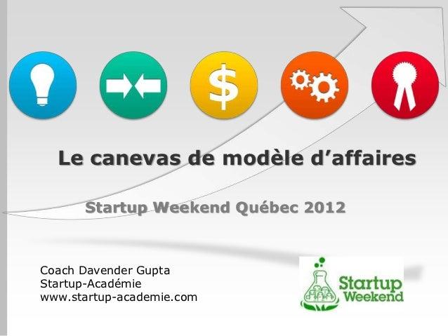 Le canevas de modèle d'affaires      Startup Weekend Québec 2012Coach Davender GuptaStartup-Académiewww.startup-academie.com