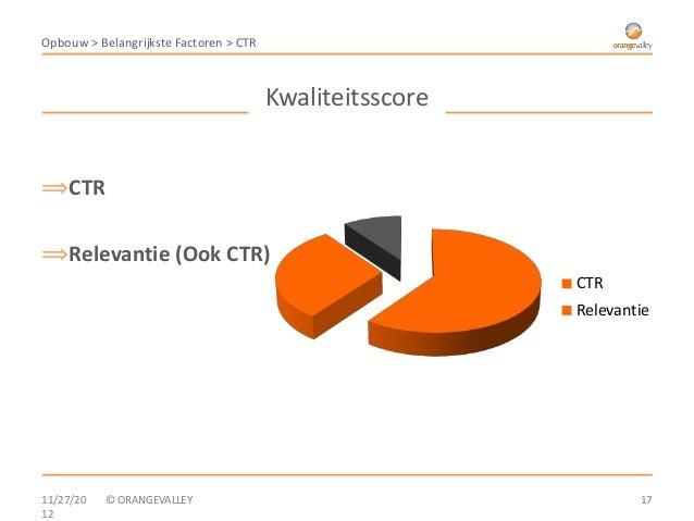 Opbouw > Belangrijkste Factoren > CTR                                        Kwaliteitsscore⟹CTR⟹Relevantie (Ook CTR)     ...