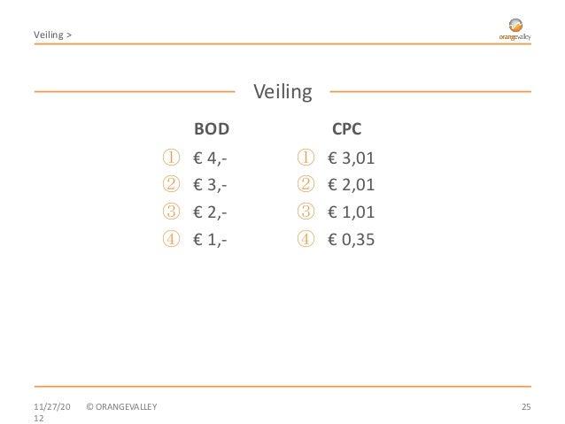 Veiling >                                         Veiling                                 BOD               CPC           ...