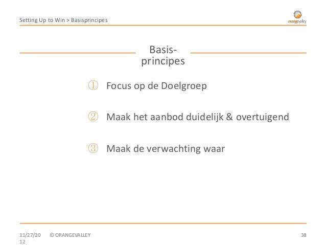 Setting Up to Win > Basisprincipes                                      Basis-                                     princip...