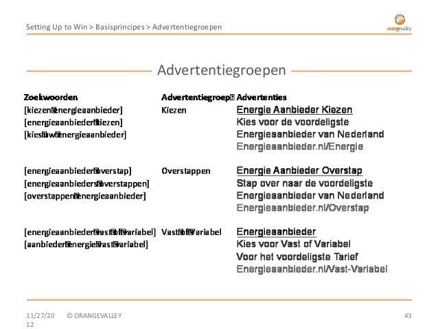 Setting Up to Win > Basisprincipes > Advertentiegroepen                                    Advertentiegroepen11/27/20   © ...