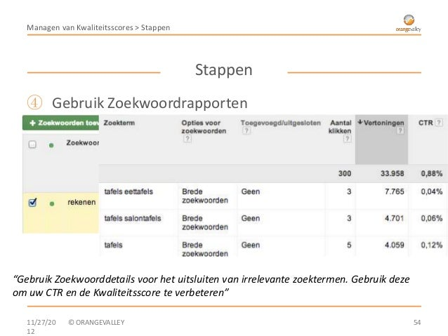 """Managen van Kwaliteitsscores > Stappen                                            Stappen   ④ Gebruik Zoekwoordrapporten""""G..."""