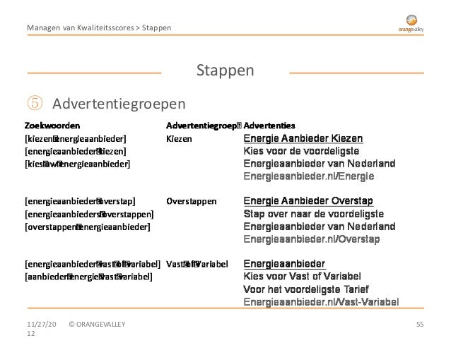 Managen van Kwaliteitsscores > Stappen                                         Stappen⑤ Advertentiegroepen11/27/20   © ORA...