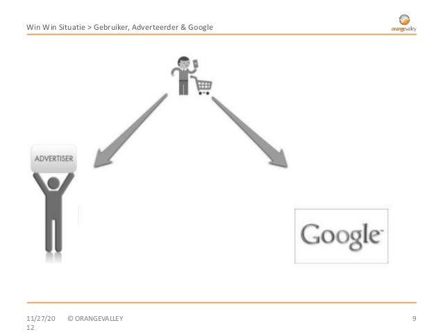 Win Win Situatie > Gebruiker, Adverteerder & Google11/27/20   © ORANGEVALLEY                             912