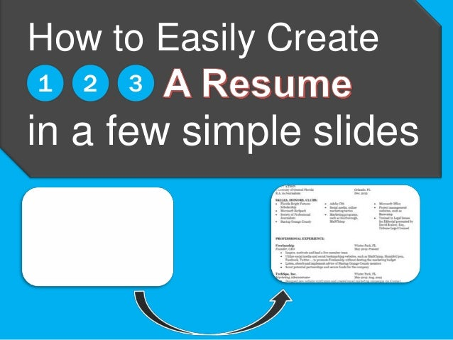 How to Easily Create1   2   3in a few simple slides