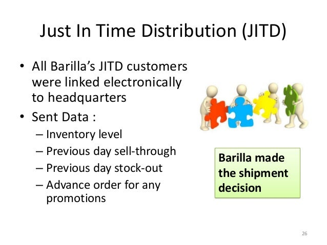 barilla just in time distribution system For this case is to implement the just-in-time distribution (jitd) system barilla spa logistics at barilla wants to implement a just-in-time.