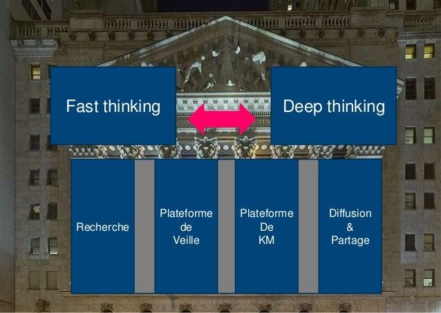 RecherchePlateformedeVeillePlateformeDeKMDiffusion&PartageDeep thinkingFast thinking5
