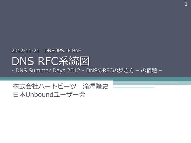 12012-‐‑‒11-‐‑‒21   DNSOPS.JP BoFDNS RFC系統図-‐‑‒ DNS Summer Days 2012 -‐‑‒ DNSのRFCの歩き⽅方 – の宿題 – 株式会社ハートビーツ ...