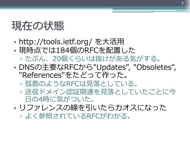 """7現在の状態• http://tools.ietf.org/ を⼤大活⽤用• 現時点では184個のRFCを配置した ▫ たぶん、20個くらいは抜けがある気がする。• DNSの主要なRFCから""""Updates"""", """"Obsoletes..."""