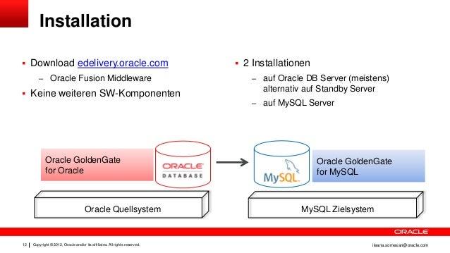 Oracle Goldengate Synchronisation Zwischen Oracle Und