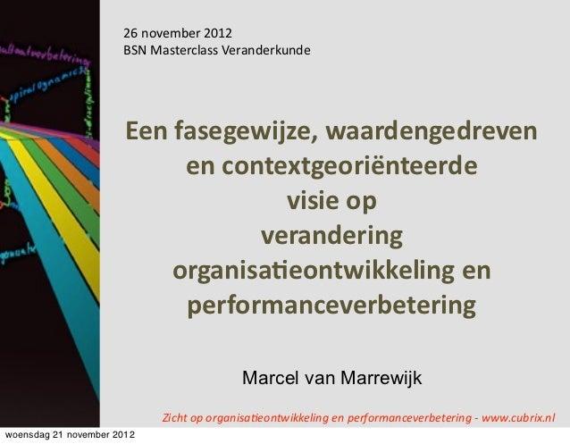 26 november 2012                      BSN Masterclass Veranderkunde                       Een fasegewijze, waa...