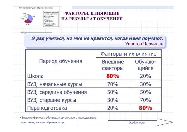 Дмитрий Петрович Соловьев Основы андрагогики Особенности обучения взрослых Slide 3