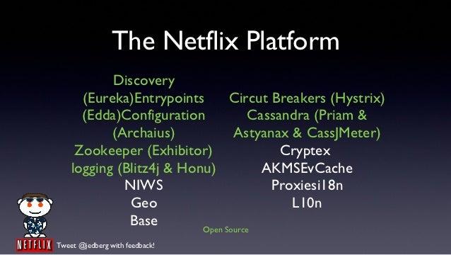 The Netflix Platform           Discovery      (Eureka)Entrypoints       Circut Breakers (Hystrix)      (Edda)Configuration...