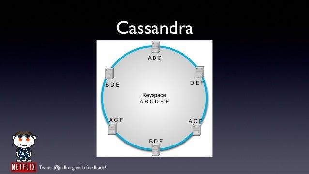 CassandraTweet @jedberg with feedback!
