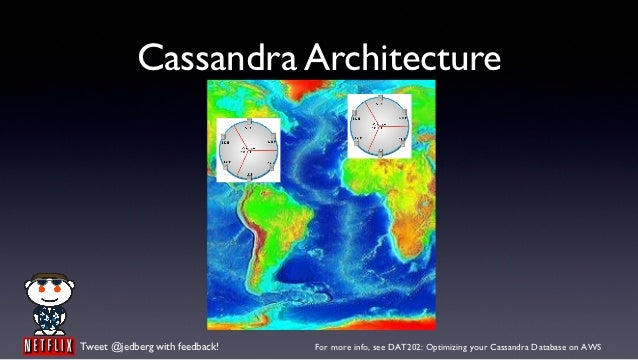 Cassandra ArchitectureTweet @jedberg with feedback!   For more info, see DAT202: Optimizing your Cassandra Database on AWS