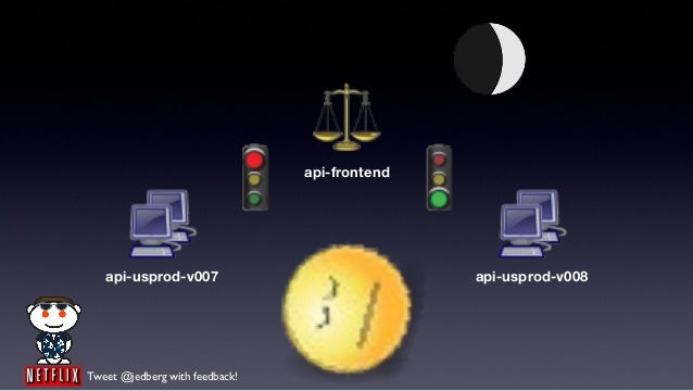api-frontend   api-usprod-v007                             api-usprod-v008Tweet @jedberg with feedback!
