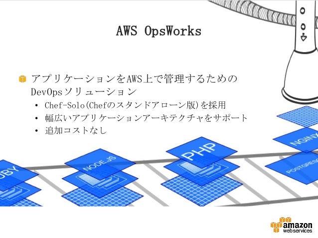 AWS OpsWorks  アプリケーションをAWS上で管理するための DevOpsソリューション • Chef-Solo(Chefのスタンドアローン版)を採用 • 幅広いアプリケーションアーキテクチャをサポート • 追加コストなし