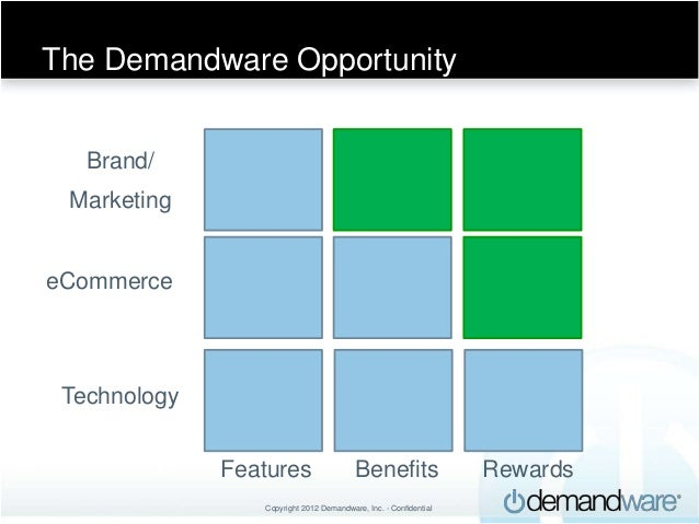 Technology Management Image: The Demandware Opportunity Brand/