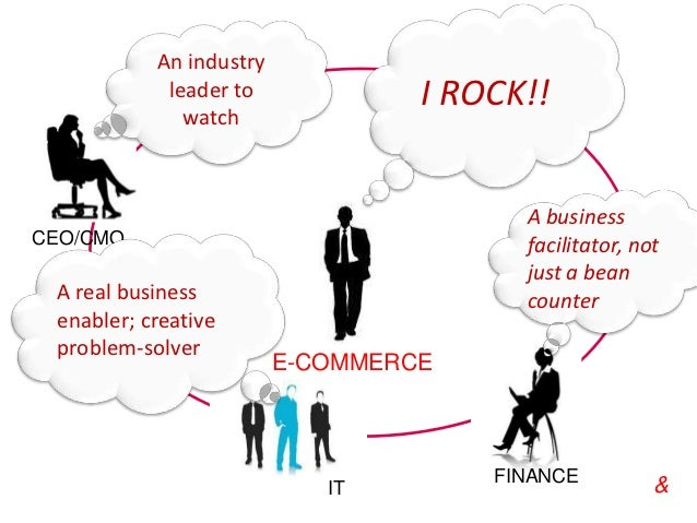 An industry            leader to             I ROCK!!              watch                                        A business...