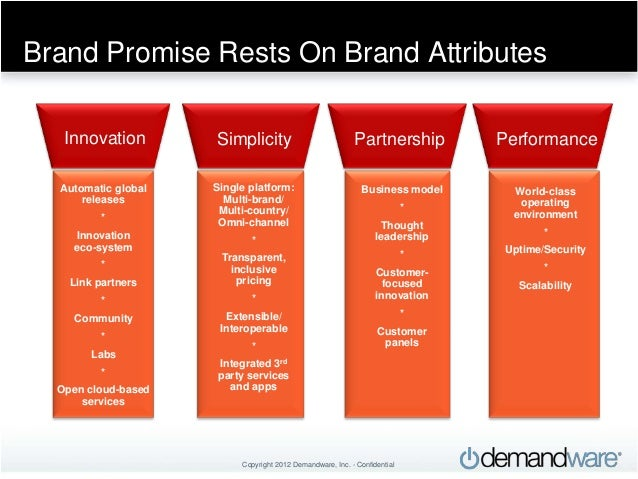 Brand Promise Rests On Brand Attributes   Innovation        Simplicity                            Partnership         Perf...
