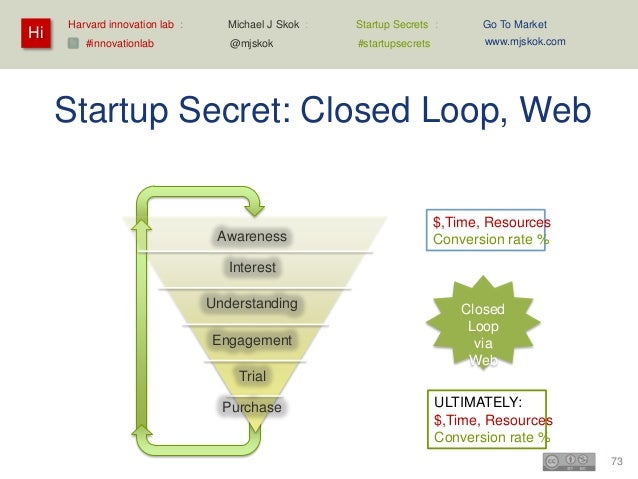 Harvard innovation lab :      Michael J Skok :   Startup Secrets :        Go To MarketHi                                  ...