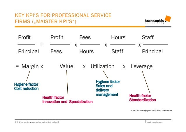 Key performance indicators in professional service firms