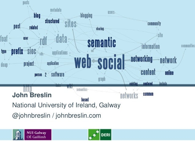 John BreslinNational University of Ireland, Galway@johnbreslin / johnbreslin.com